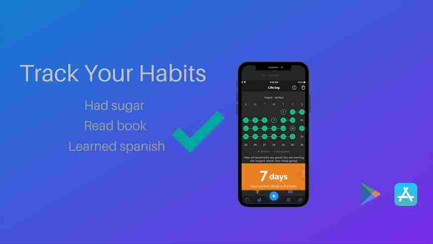 10 Best Habit tracker apps for android and iphone to try now